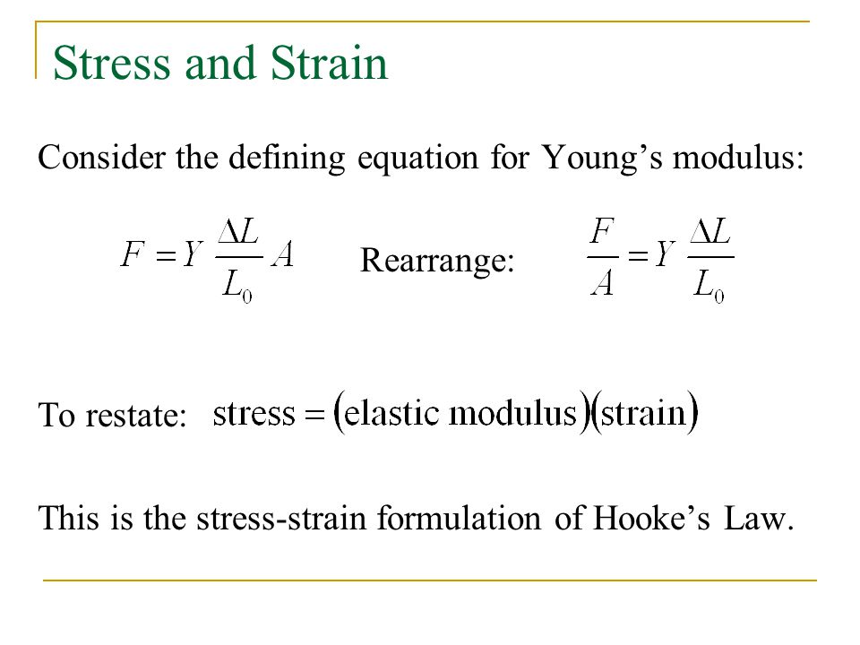 stress and strain relationship equation