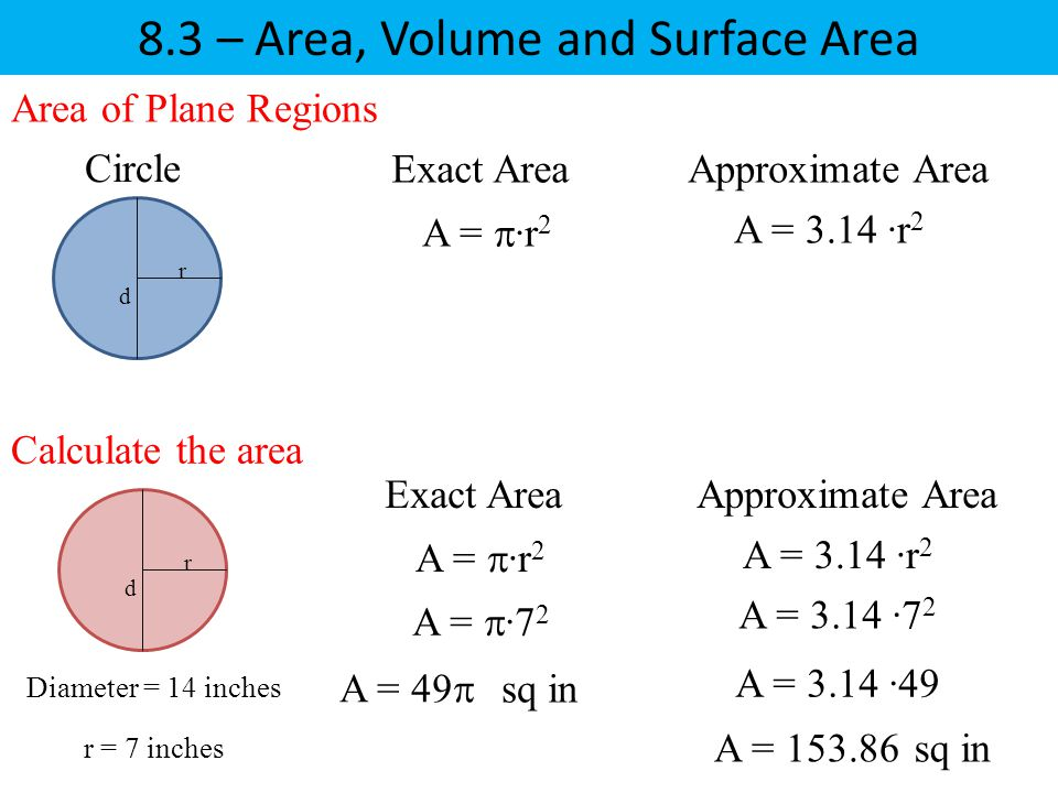 surface areas and volumes Volume & surface area of solid figures – sphere, cube, rectangular solid (box) with and without top, cylinder, and cone figure volume surface area.