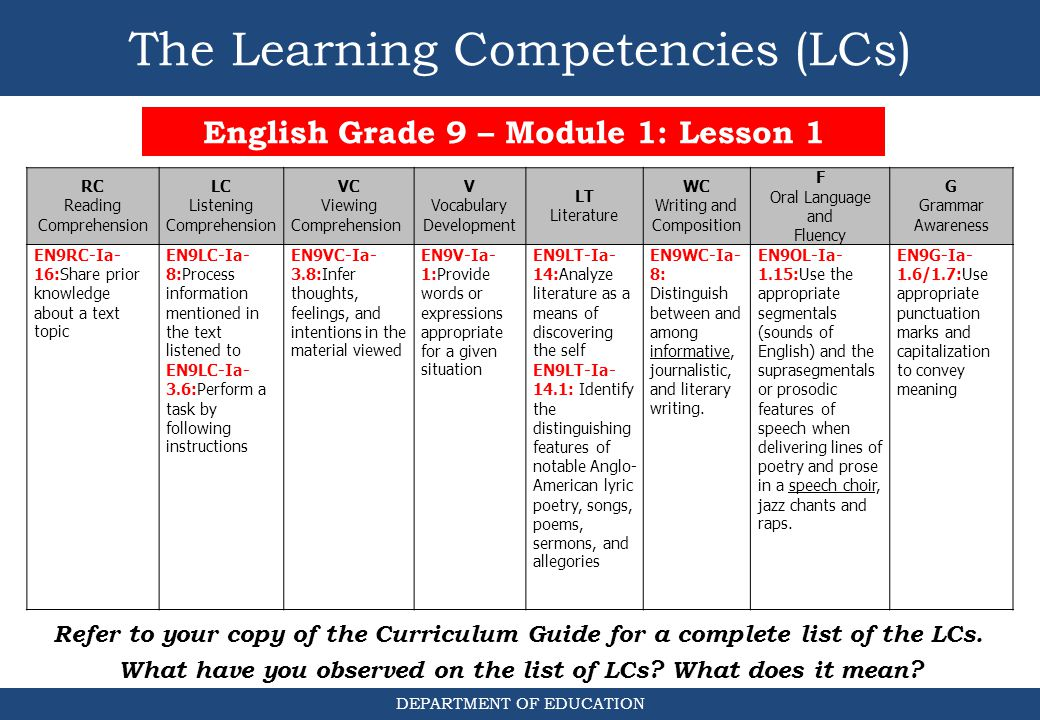 learning and competencies These education competencies represent many of the attributes, behaviors,  areas of knowledge, skills, and abilities required for successful job performance  in.