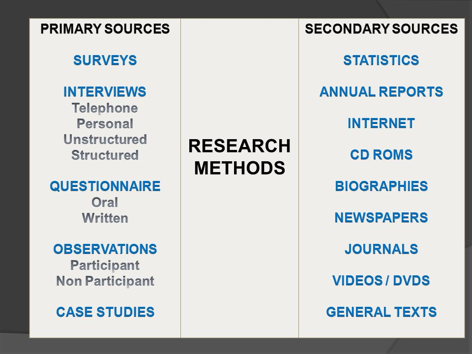 what is a primary research study