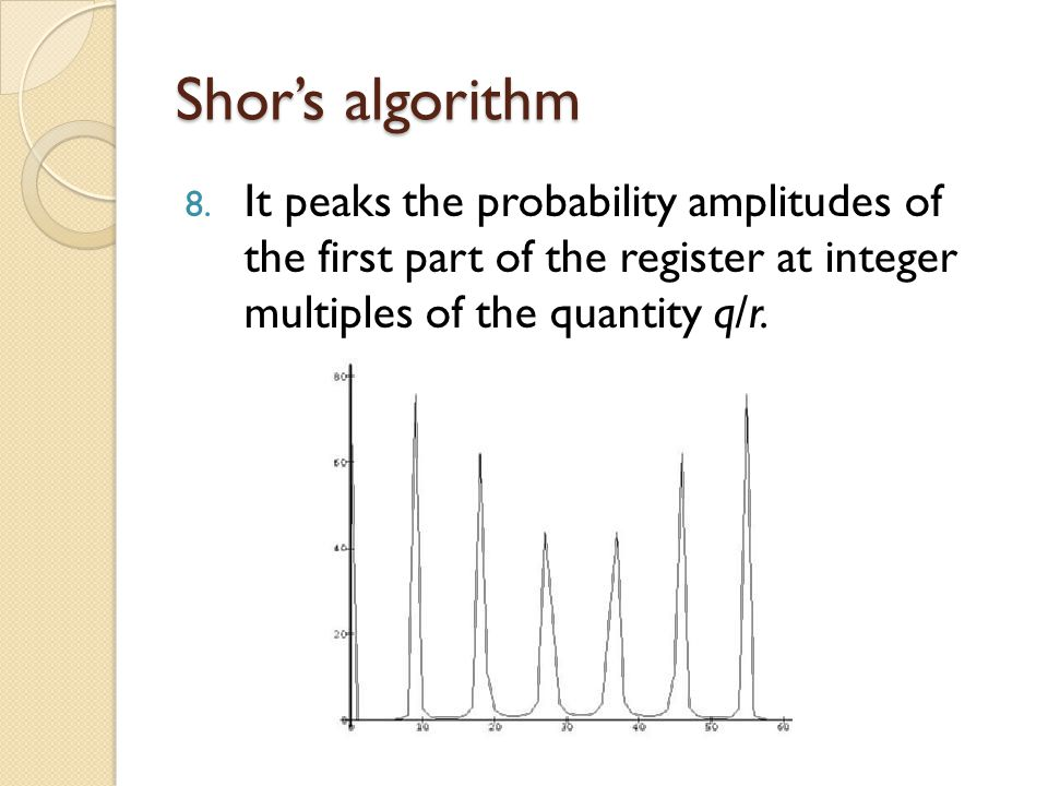 Shor's algorithm It peaks the probability amplitudes of the first part of the register at integer multiples of the quantity q/r.