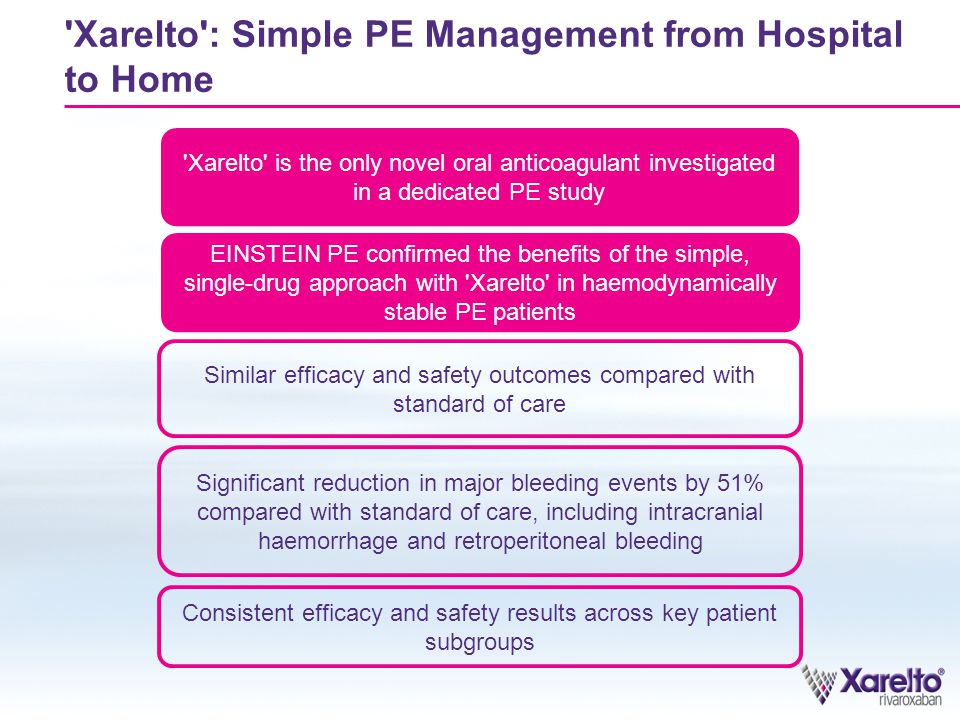 Xarelto : Simple PE Management from Hospital to Home