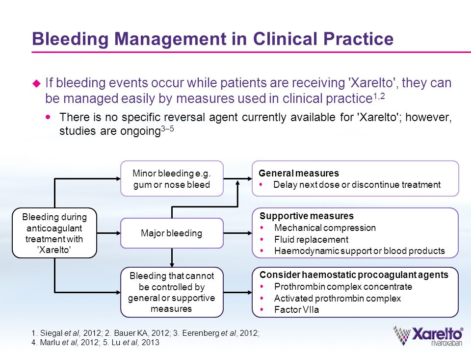 Bleeding Management in Clinical Practice