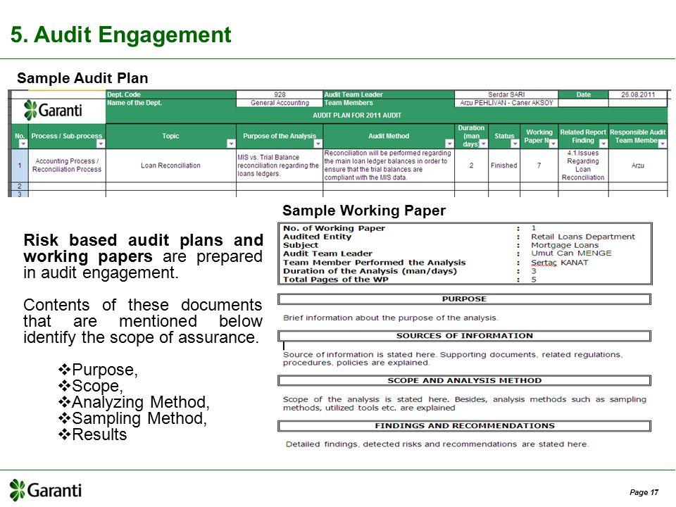 Risk based internal audit in banks ppt video online download for Audit workpaper template