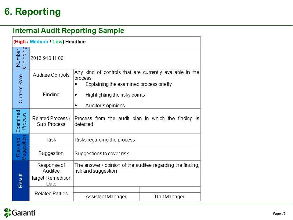 internal audit procedure template - risk based internal audit in banks ppt video online download