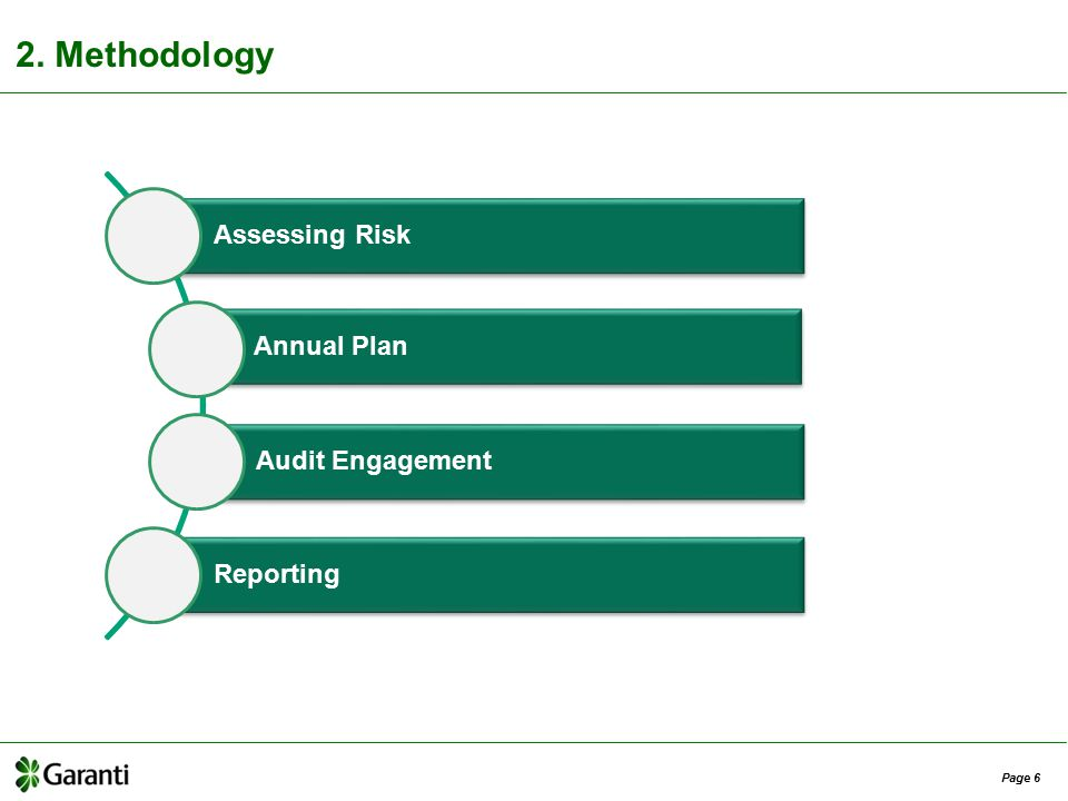 assessing risk in banks Risk assessment is a general term used across many industries to determine the likelihood of loss on a particular asset, investment or loan the process of assessing risk helps to determine.