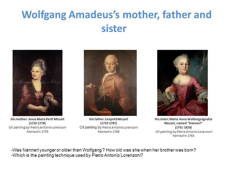 Wolfgang Amadeus's mother, father and sister