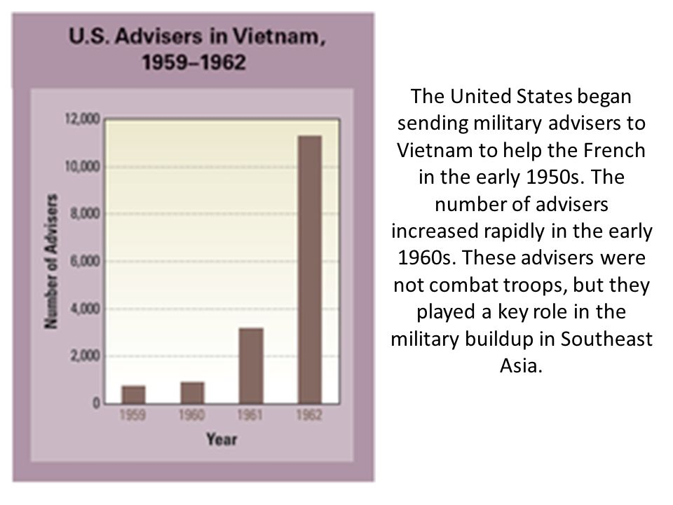 an analysis of the vietnam war fought by the united states The vietnam war also known as the second indochina war, and in vietnam as  the resistance  the war is considered a cold war-era proxy war by some us  perspectives  communist common front aided by the north, fought a guerrilla  war against anti-communist forces in the region, while the people's army of  vietnam,.