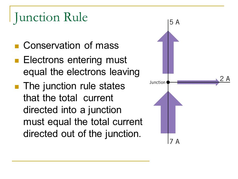 Junction Rule Conservation of mass