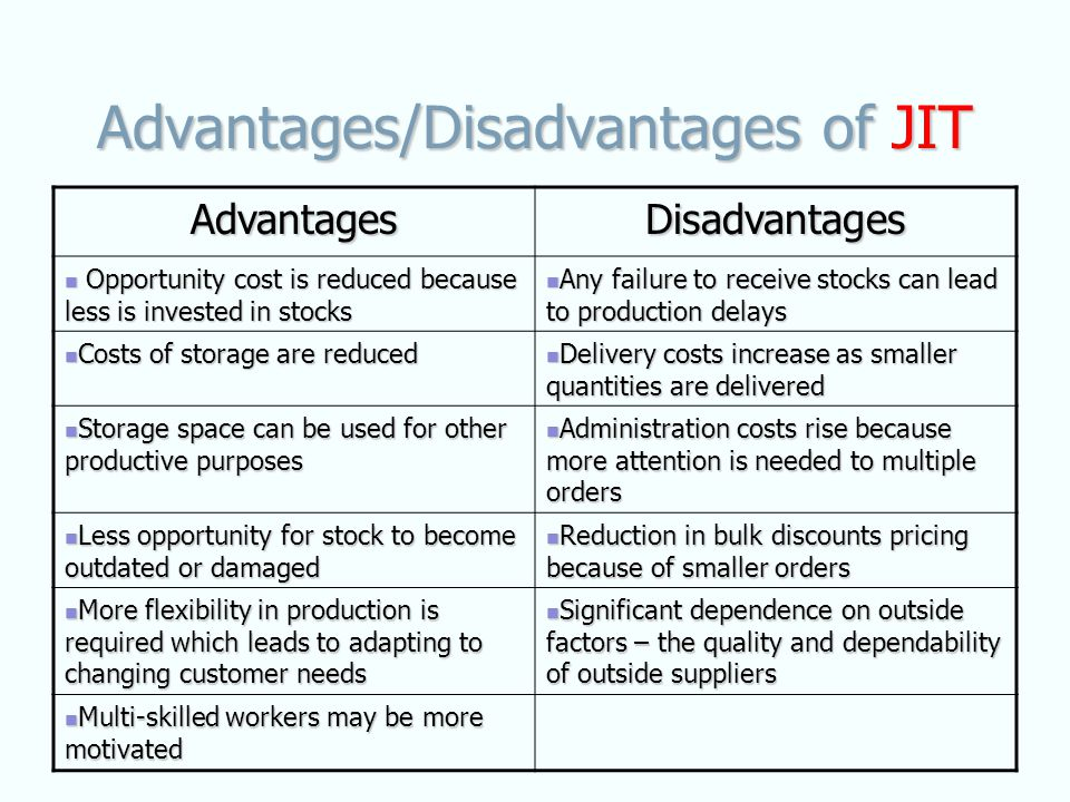 advantages and disadvantages of just in time inventory system Why should you use jit  jit's system of kanban or specific instructions for each  the advantages of just in time inventory extend to the company's.