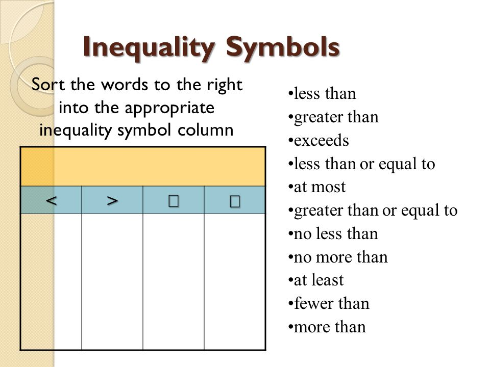 How can you solve a linear inequality? - ppt download