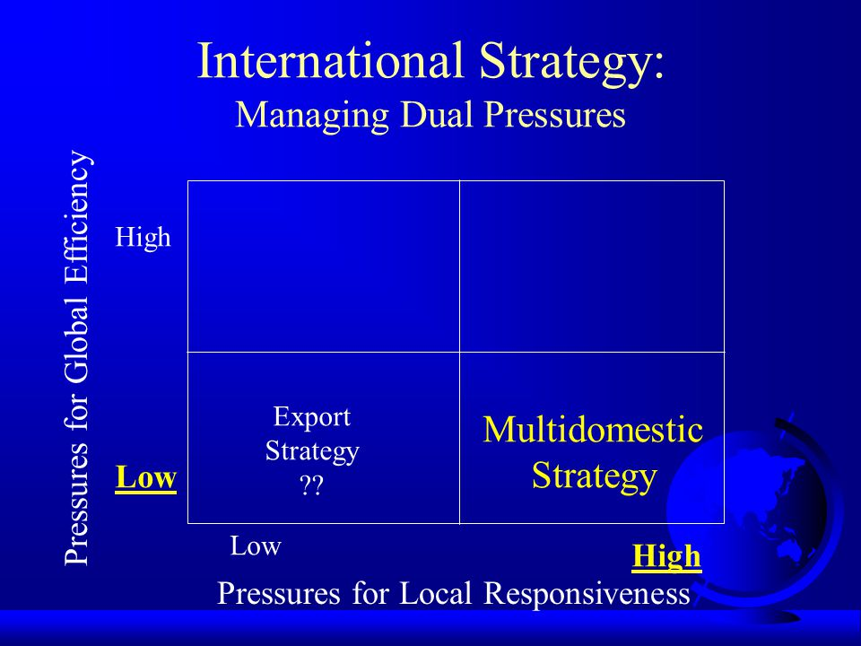 What is global strategy? And why is it important?