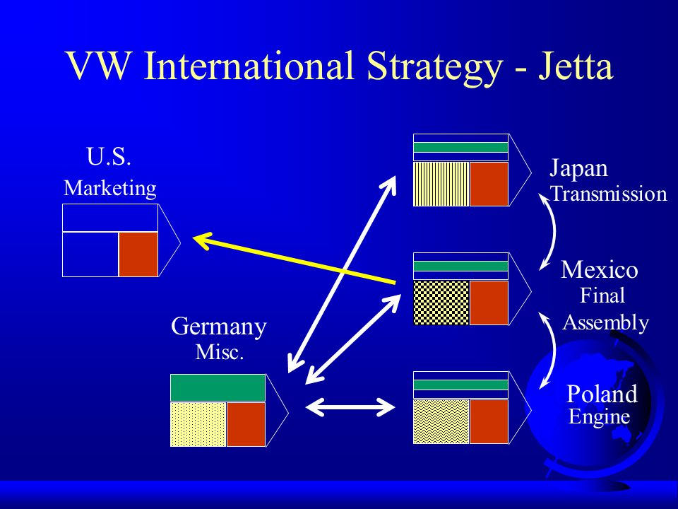 volkswagens international marketing strategy Volkswagen, china's largest automaker in 2003, with a 37% market share, stood  to  strategies case study vw expansion plans in china fdi (foreign direct.