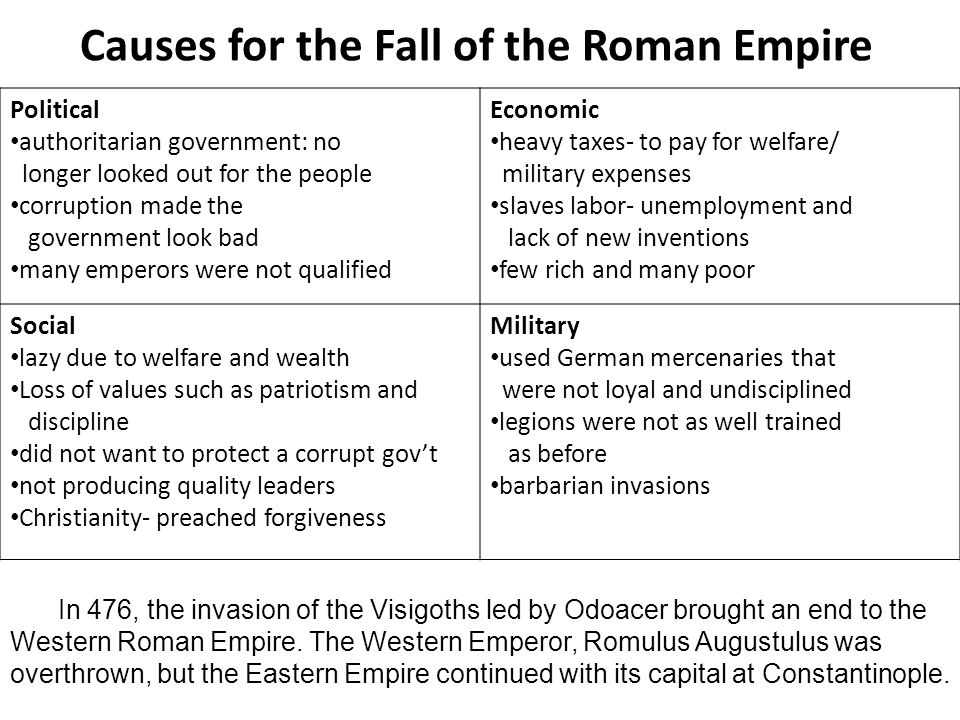 the factors that caused the fall of the roman empire He started an ongoing historiographical discussion about what caused the fall of the western roman empire significant factor in the decline of the roman empire.