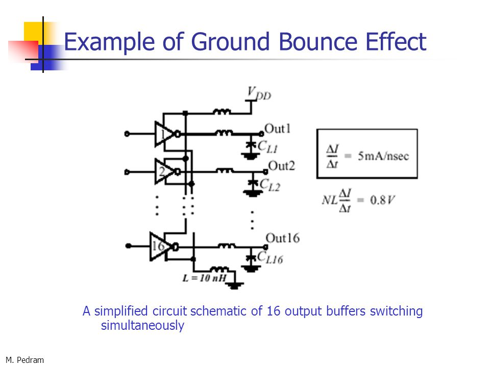 Example+of+Ground+Bounce+Effect chapter 3 noise sources ppt download Bounce of Golf Clubs Explained at bayanpartner.co