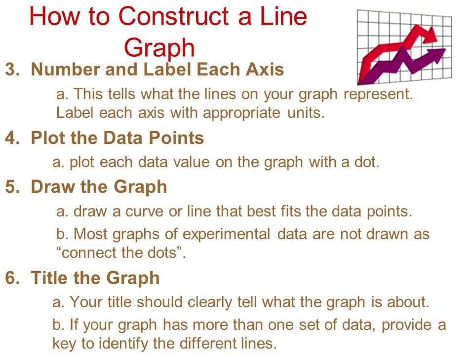 how to tell if a graph has a limit