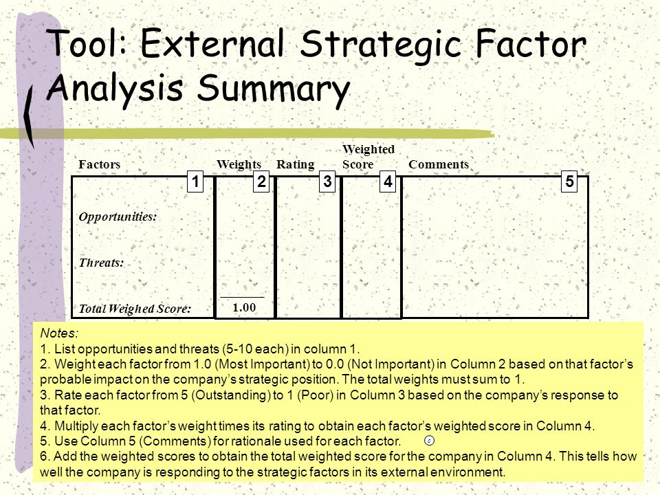 external factor analysis summary for bank External factor analysis, external factor evaluation (efe) matrix, external factor evaluation example, external factors analysis summary, external factors analysis summary table written by mbalectures.