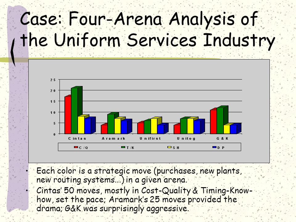 case study analysis the new plant Case study 11: new enhanced safety  financing of new units at the vogtle plant in georgia, usa case study 13:  analysis of their operations by an independent.