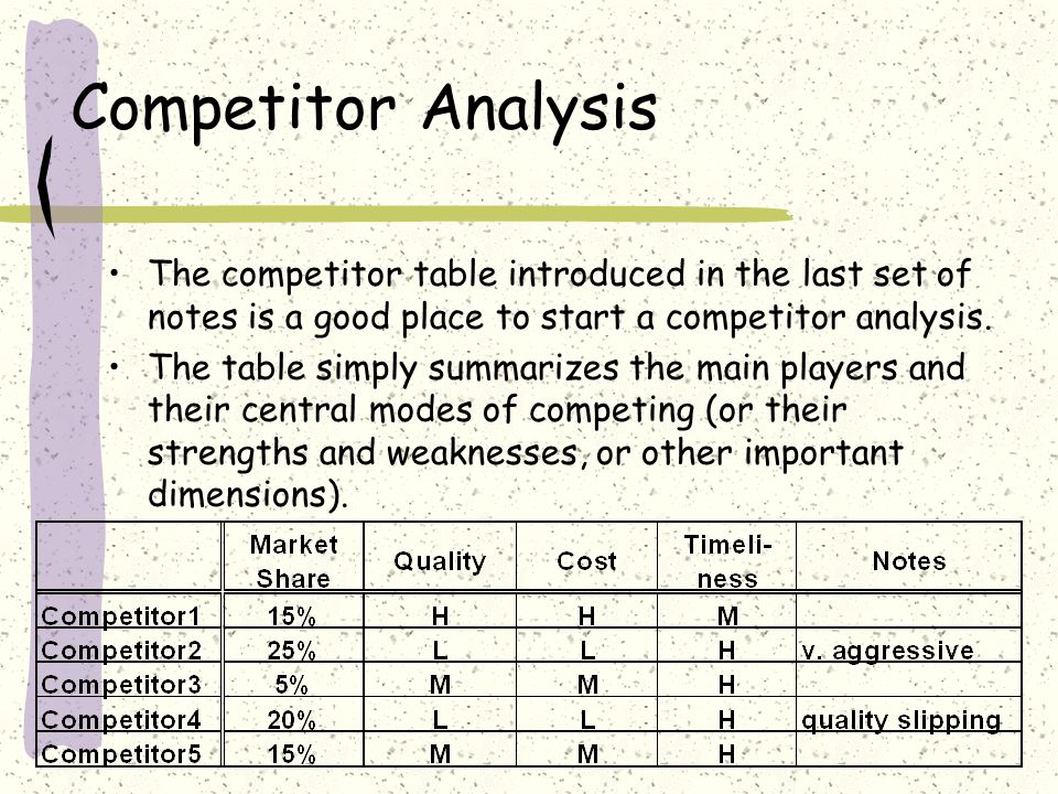 industry and competitor analysis pdf