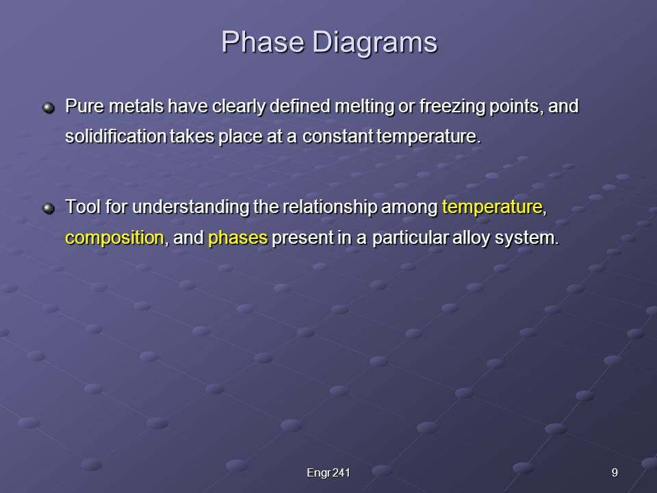 Phase Diagrams (Cont.) Alloys solidify over a range of temperatures, based on the composition of the mixture.