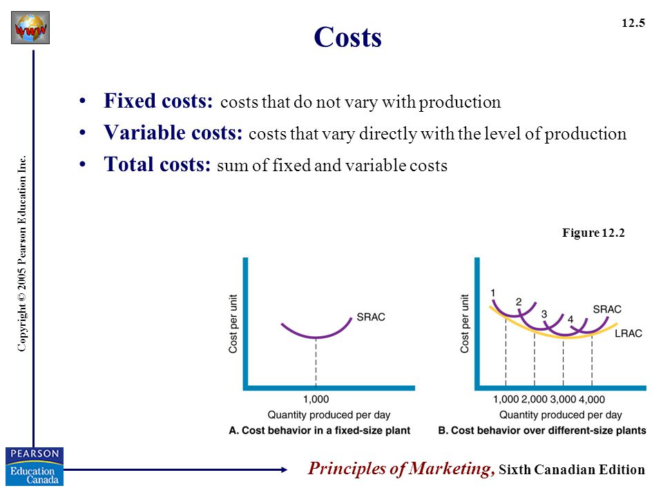 Costs Fixed costs: costs that do not vary with production