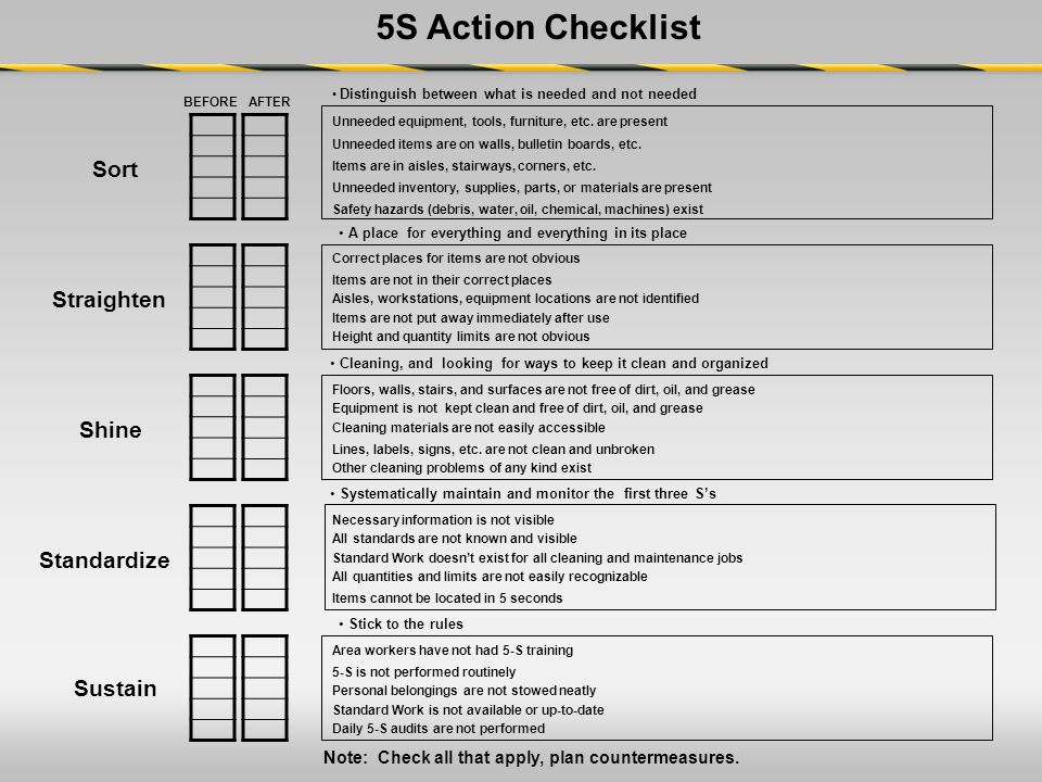 5S Checklist and more 5S Tools and Training for a Lean 5S