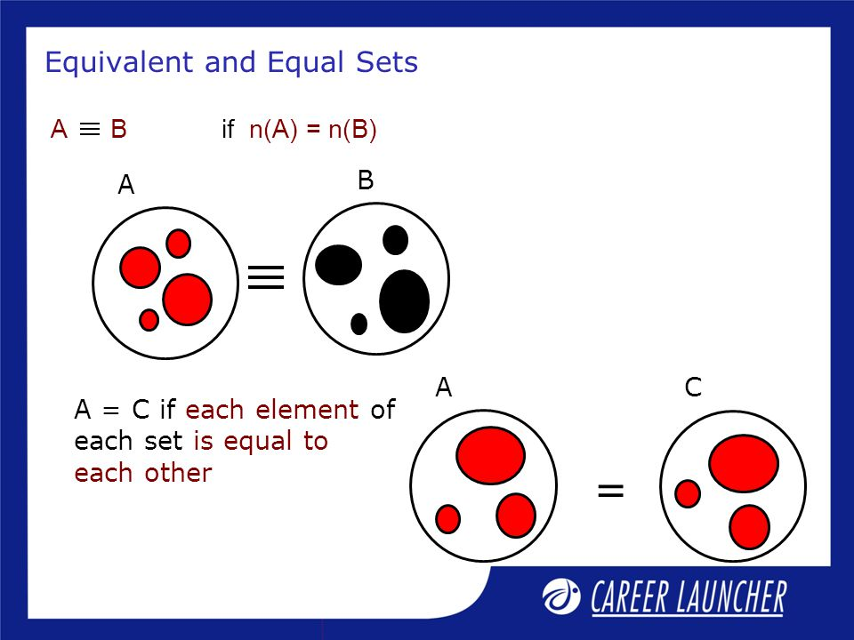 Equivalent and Equal Sets