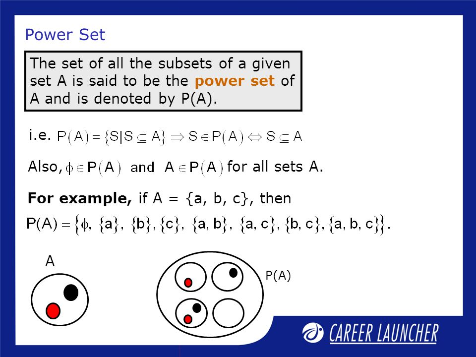 Power Set The set of all the subsets of a given set A is said to be the power set of A and is denoted by P(A).