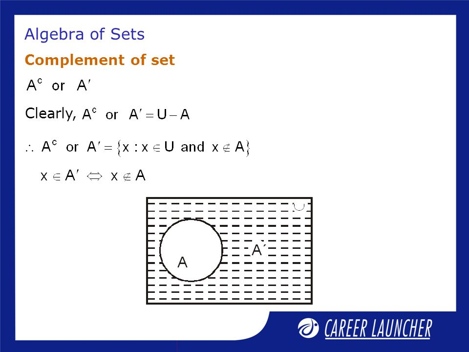 Algebra of Sets Complement of set Clearly,