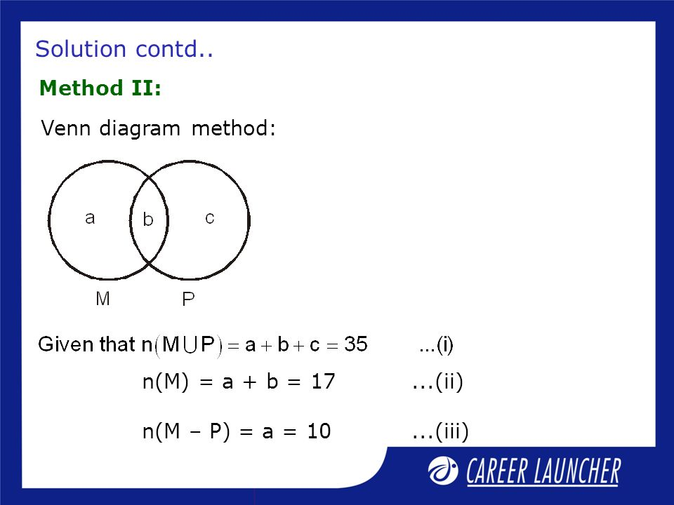 Solution contd.. Method II: Venn diagram method: