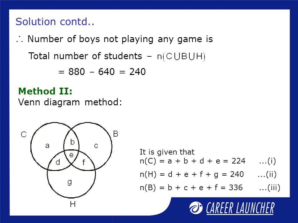 Solution contd.. Number of boys not playing any game is