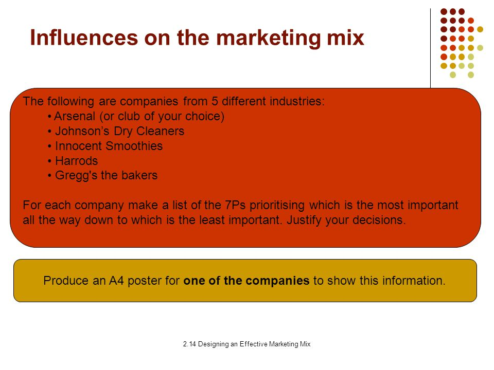 Marketing Mix the 7P's