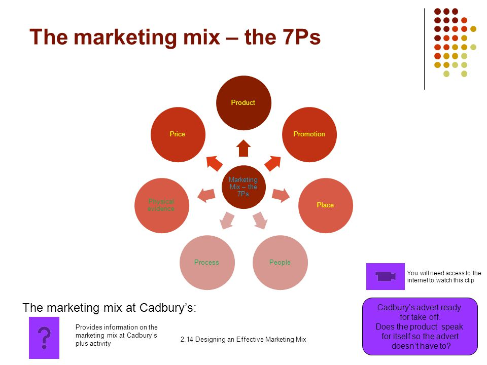 marketing mix for the first two What is meant by marketing mix the first step is to write down a short description of your target customer if you are targeting individuals.
