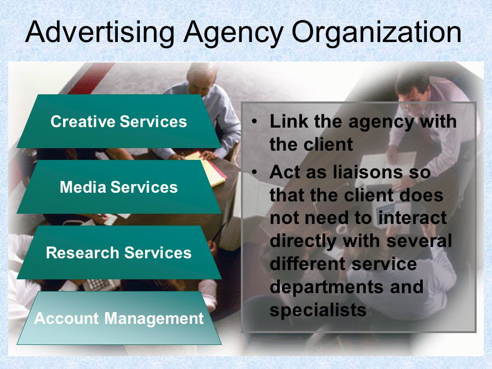 an overview of advertising