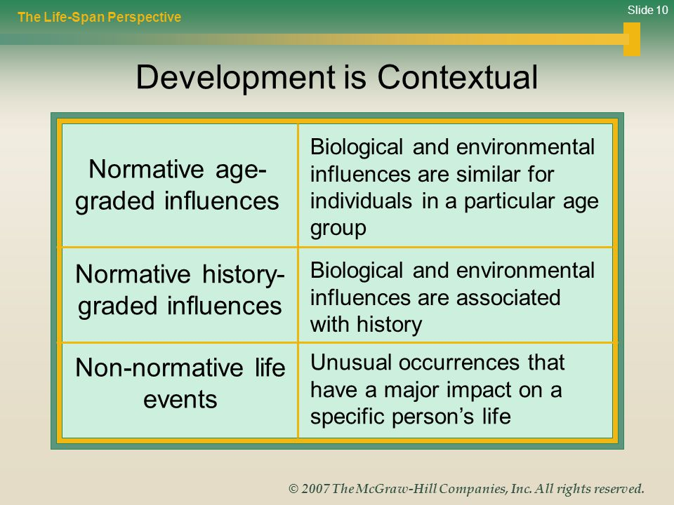 effects of non normative life events on Free essay: effects of non-normative life events on preschool and middle aged teenren cognitive and socioemotional another personal example, is our.