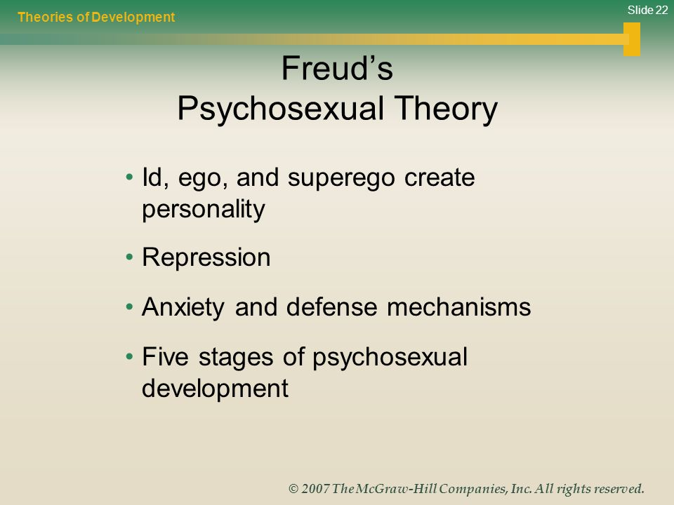 psychosexual theory
