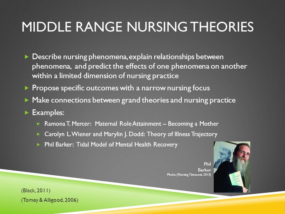 pender mid range nursing theory View and download nursing theories essays examples and mid-range nursing using the middle range theory, the nursing.