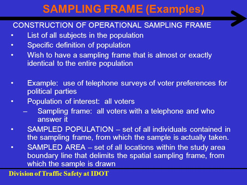 SAMPLING FRAME (Examples)