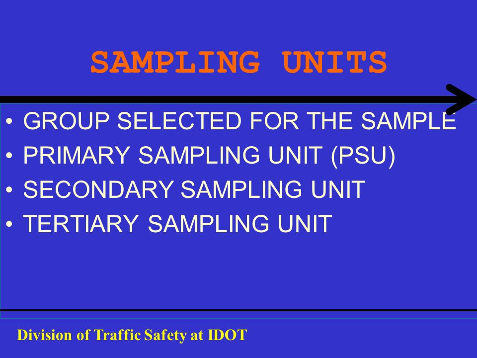 SAMPLING UNITS GROUP SELECTED FOR THE SAMPLE