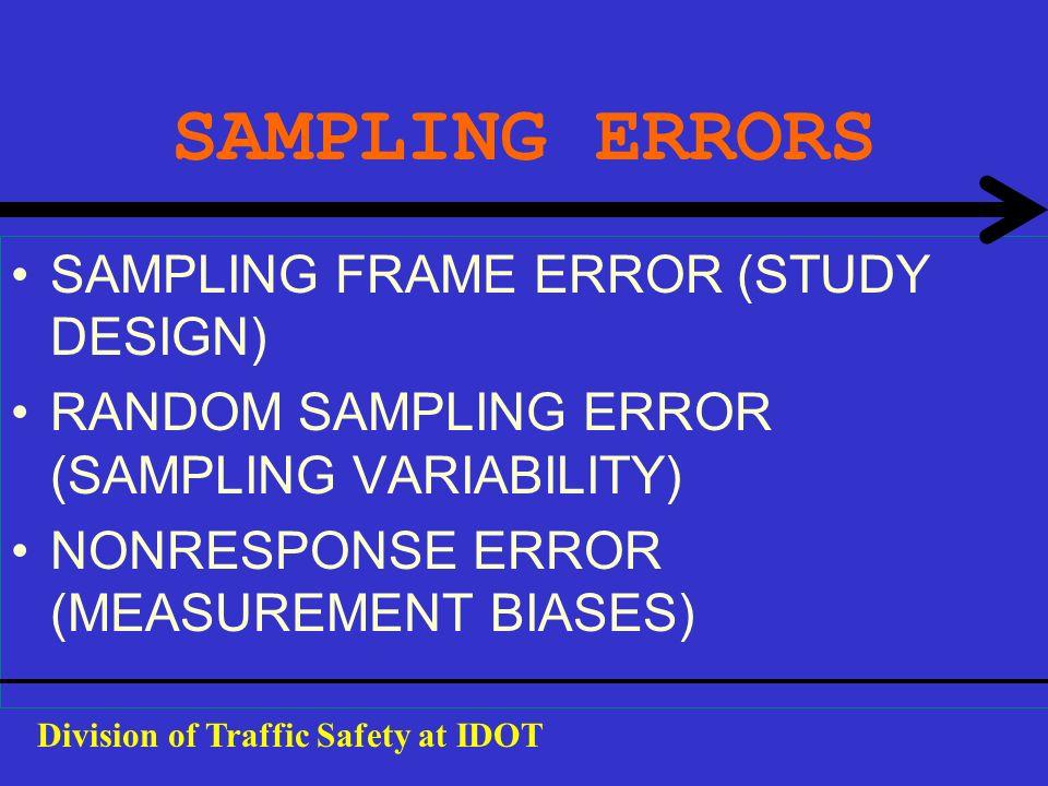 SAMPLING ERRORS SAMPLING FRAME ERROR (STUDY DESIGN)
