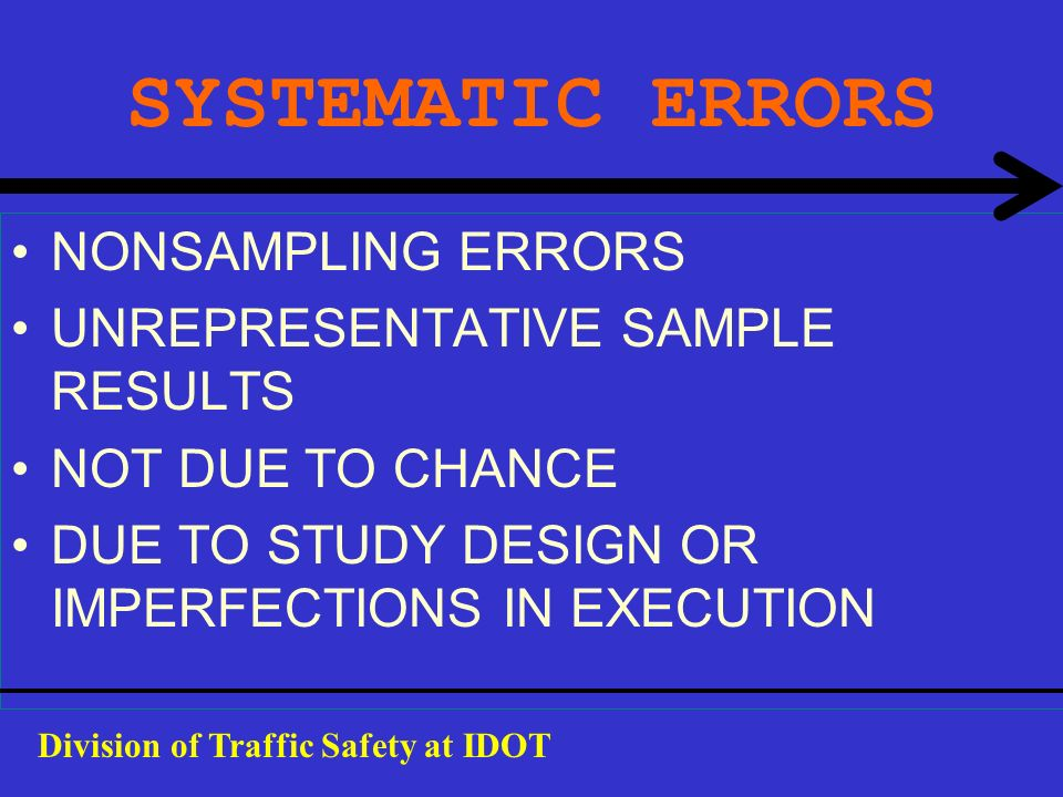 SYSTEMATIC ERRORS NONSAMPLING ERRORS UNREPRESENTATIVE SAMPLE RESULTS