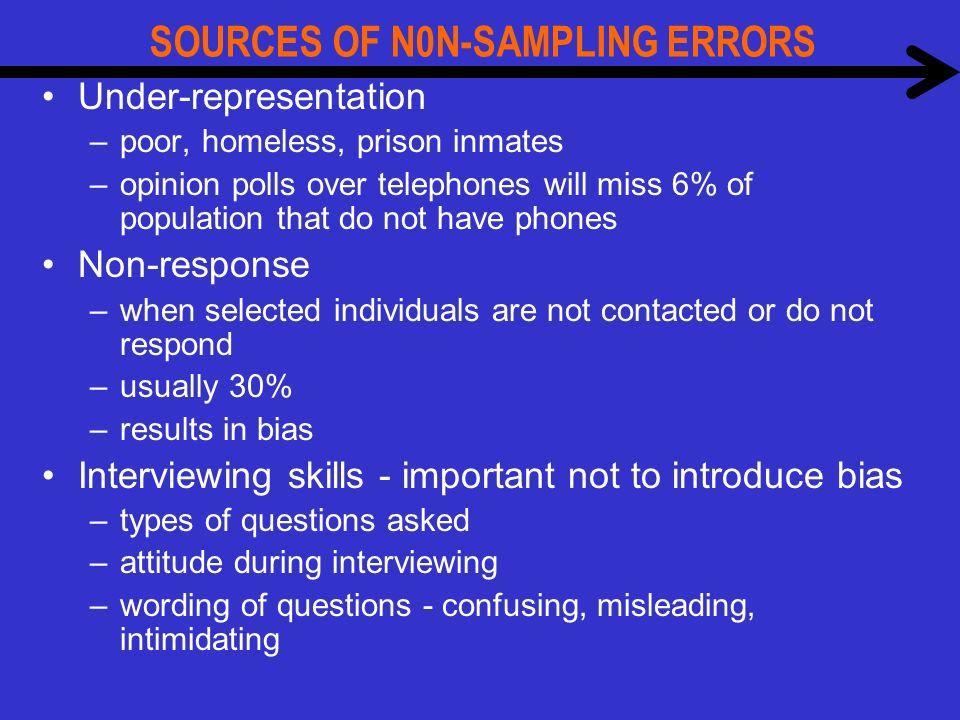 SOURCES OF N0N-SAMPLING ERRORS