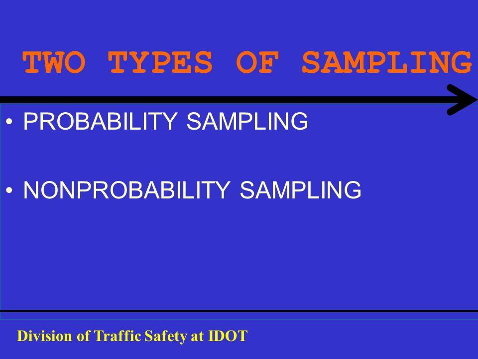 TWO TYPES OF SAMPLING PROBABILITY SAMPLING NONPROBABILITY SAMPLING