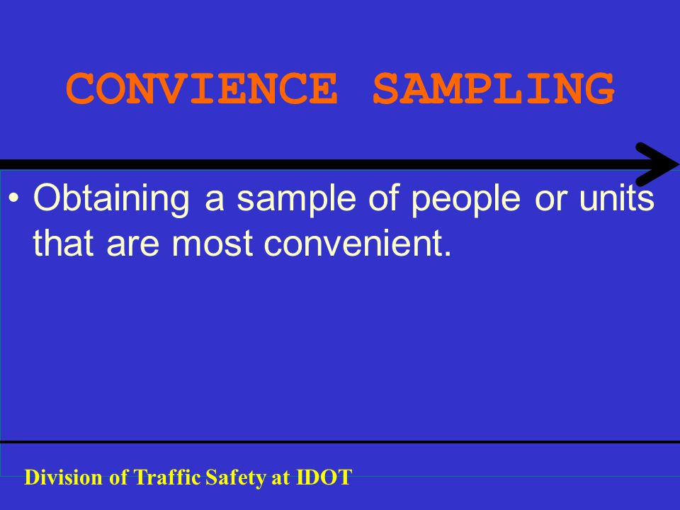 CONVIENCE SAMPLING Obtaining a sample of people or units that are most convenient.