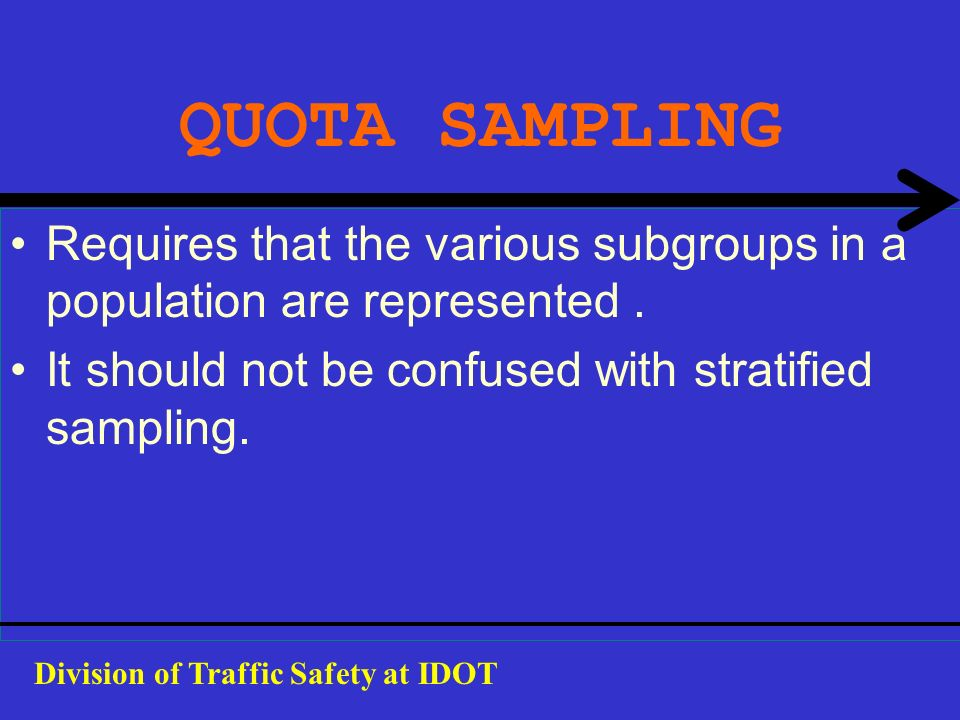 QUOTA SAMPLING Requires that the various subgroups in a population are represented . It should not be confused with stratified sampling.