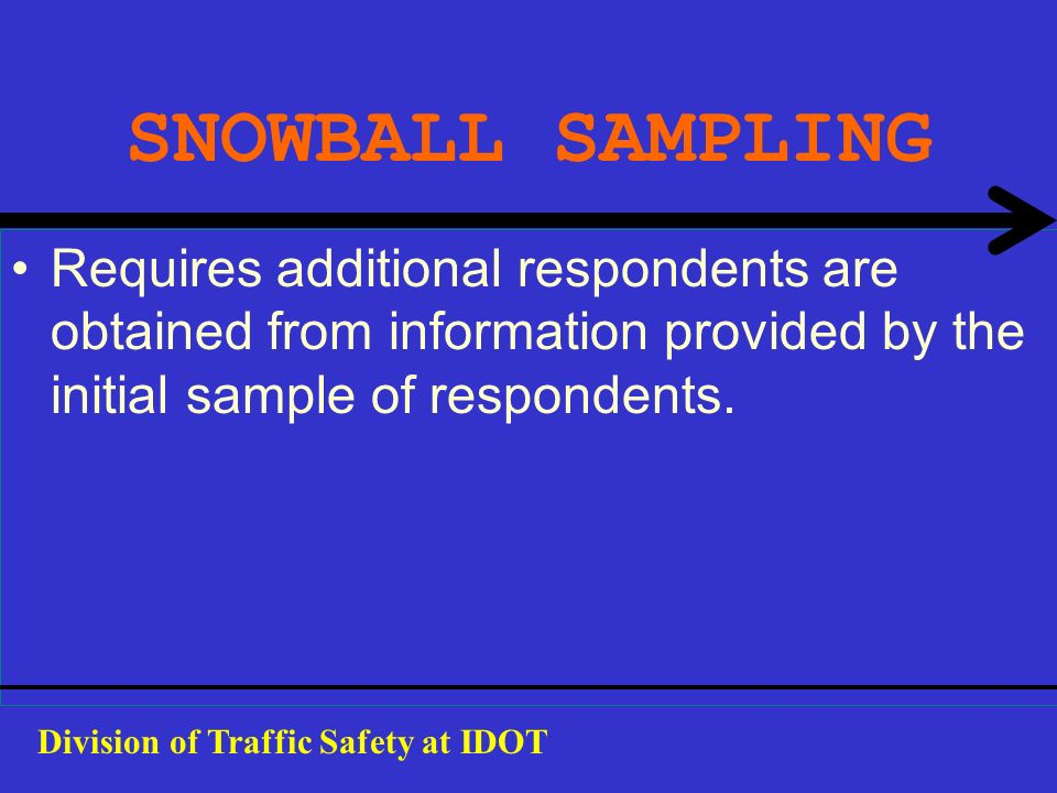 SNOWBALL SAMPLING Requires additional respondents are obtained from information provided by the initial sample of respondents.