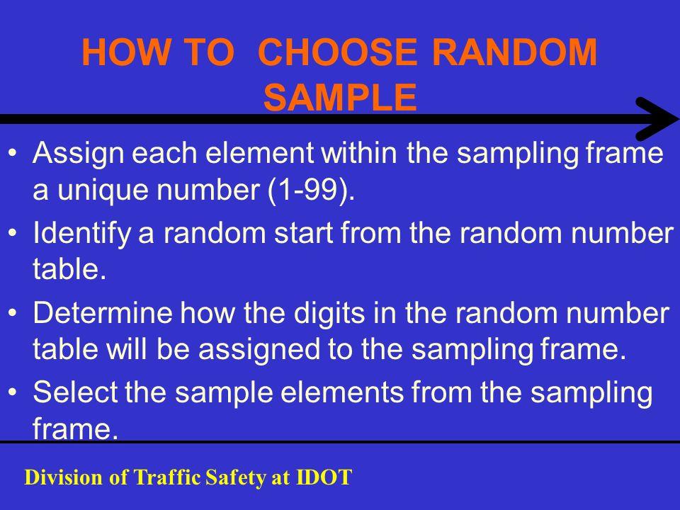 HOW TO CHOOSE RANDOM SAMPLE