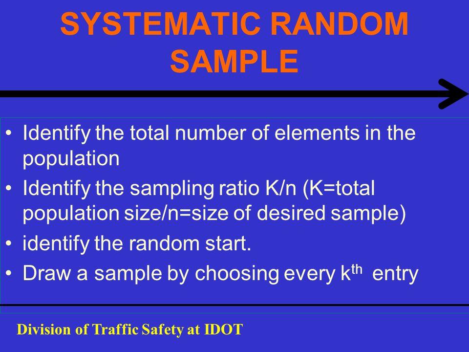 SYSTEMATIC RANDOM SAMPLE