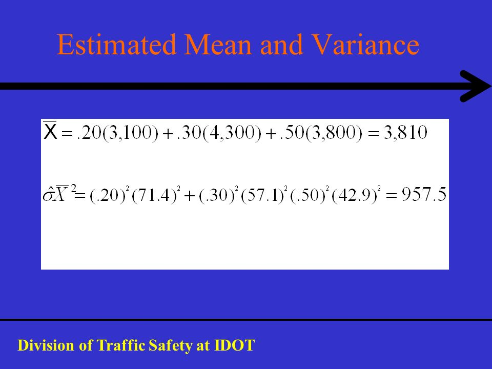 Estimated Mean and Variance
