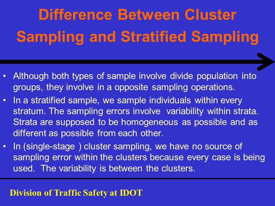 Difference Between Cluster Sampling and Stratified Sampling